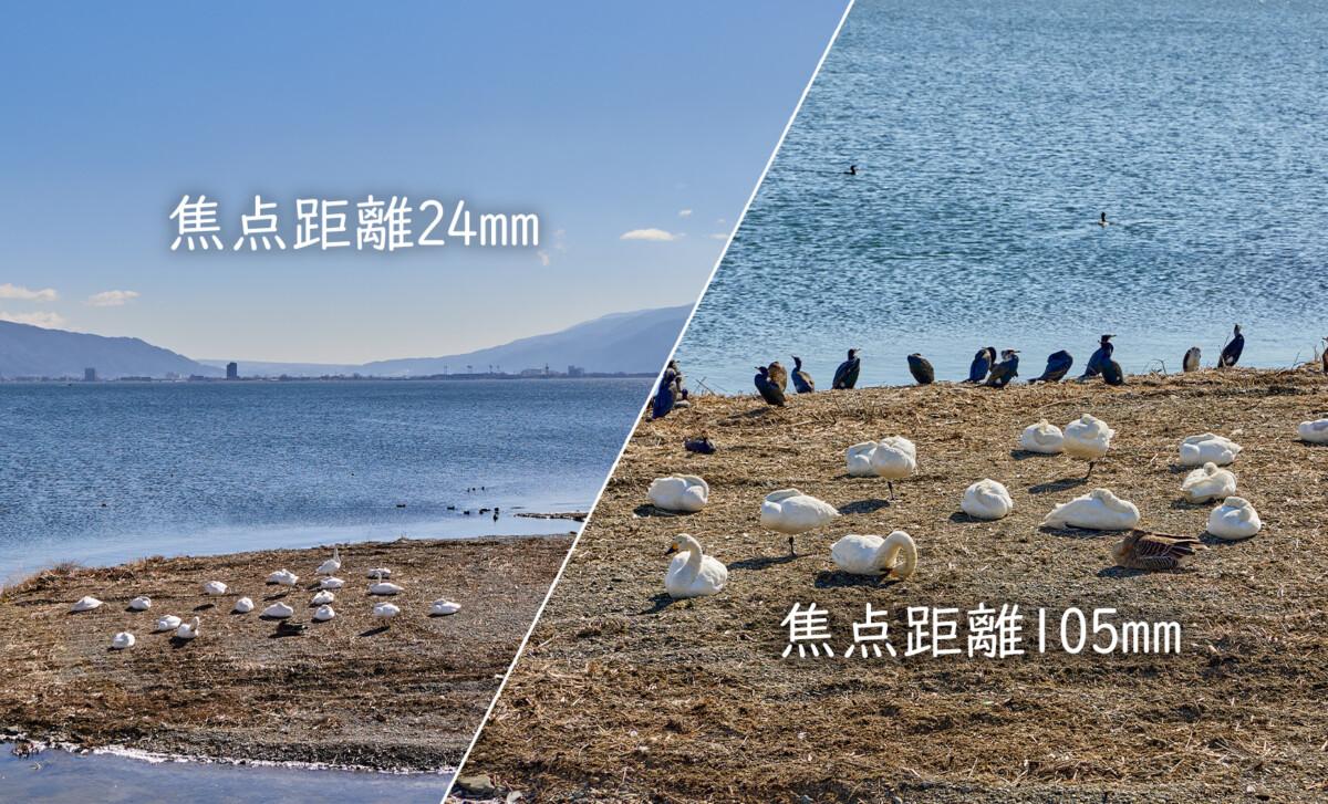 レンズの焦点距離と画角の変化
