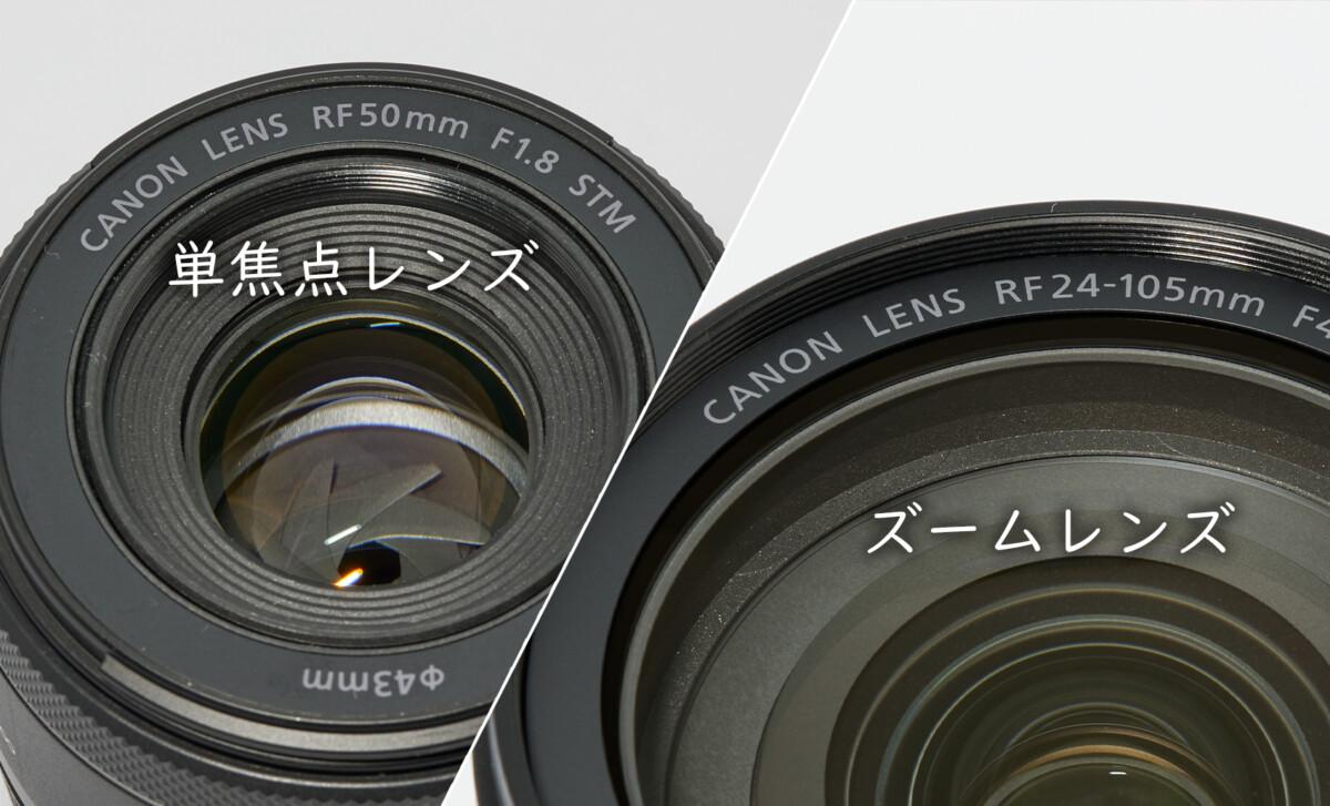 単焦点レンズとズームレンズの違い